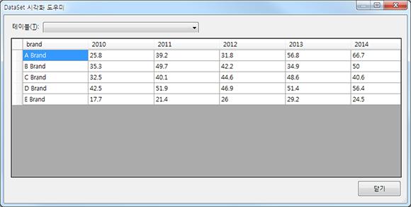 차트 데이터